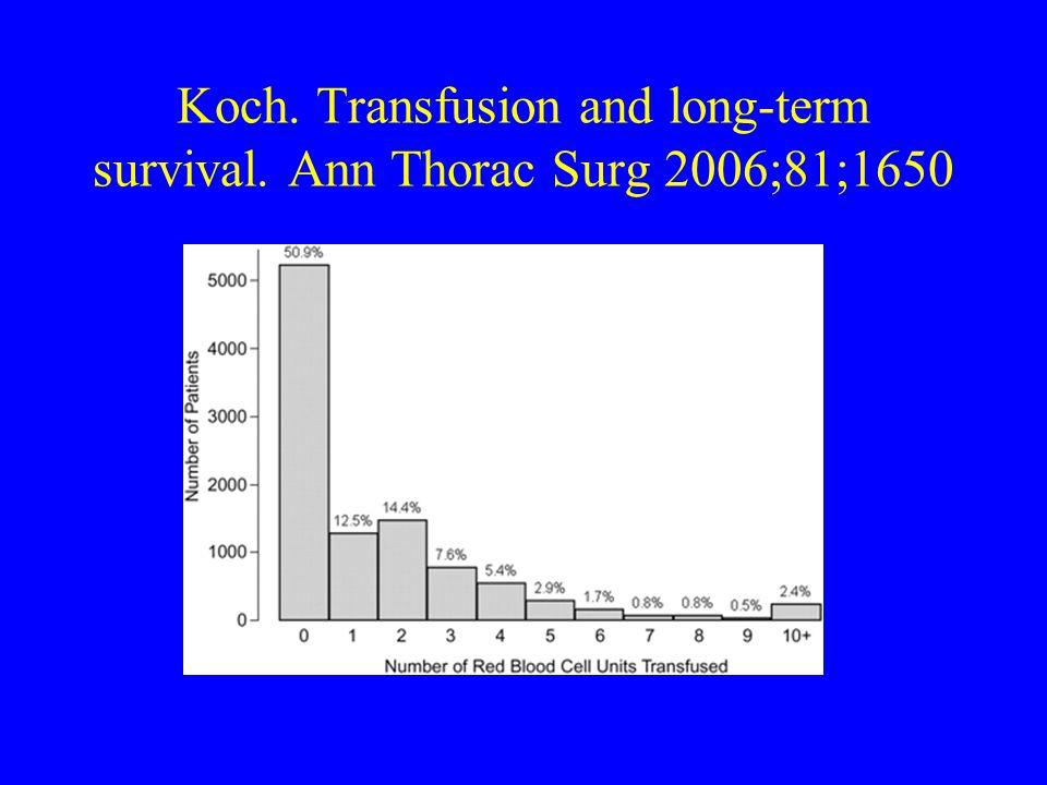 Koch. Transfusion and long-term survival. Ann Thorac Surg 2006;81;1650