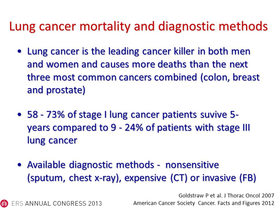 Lung cancer mortality and diagnostic methods Lung cancer is the leading cancer killer in both men and women and causes more deaths than the next three most common cancers combined (colon, breast and prostate)Lung cancer is the leading cancer killer in both men and women and causes more deaths than the next three most common cancers combined (colon, breast and prostate) 58 - 73% of stage I lung cancer patients suvive 5- years compared to 9 - 24% of patients with stage III lung cancer58 - 73% of stage I lung cancer patients suvive 5- years compared to 9 - 24% of patients with stage III lung cancer Available diagnostic methods - nonsensitive (sputum, chest x-ray), expensive (CT) or invasive (FB)Available diagnostic methods - nonsensitive (sputum, chest x-ray), expensive (CT) or invasive (FB) Goldstraw P et al.