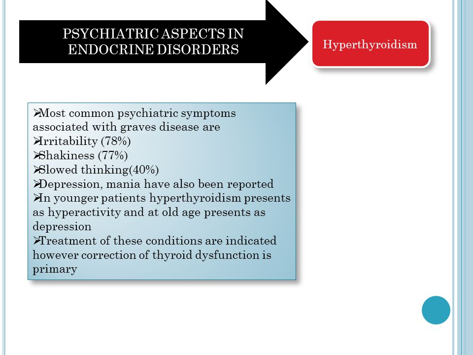 PSYCHIATRIC ASPECTS IN ENDOCRINE DISORDERS Hyperthyroidism  Most common psychiatric symptoms associated with graves disease are  Irritability (78%)  Shakiness (77%)  Slowed thinking(40%)  Depression, mania have also been reported  In younger patients hyperthyroidism presents as hyperactivity and at old age presents as depression  Treatment of these conditions are indicated however correction of thyroid dysfunction is primary  Most common psychiatric symptoms associated with graves disease are  Irritability (78%)  Shakiness (77%)  Slowed thinking(40%)  Depression, mania have also been reported  In younger patients hyperthyroidism presents as hyperactivity and at old age presents as depression  Treatment of these conditions are indicated however correction of thyroid dysfunction is primary