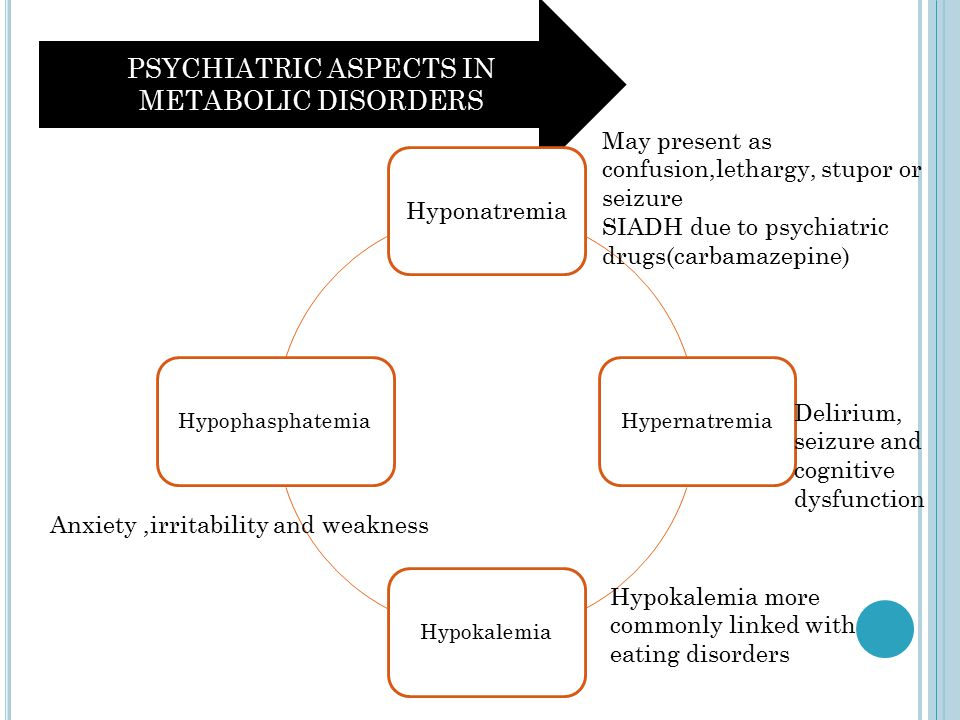 PSYCHIATRIC ASPECTS IN METABOLIC DISORDERS Hyponatremia HypernatremiaHypokalemiaHypophasphatemia May present as confusion,lethargy, stupor or seizure SIADH due to psychiatric drugs(carbamazepine) Hypokalemia more commonly linked with eating disorders Delirium, seizure and cognitive dysfunction Anxiety,irritability and weakness
