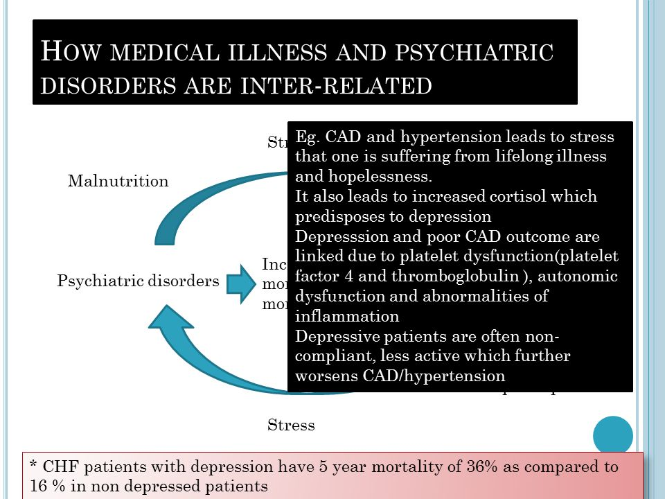 Depression : Upto 30 % CAD patients have depression No difference in presentation Alpha and beta blockers along with Clonidine & digoxin have been associated with depression TCAs prolong QT interval should be avoided(other notable side-effect is orthostatic ypotension) SSRI improve platelet function selectively through serotonin and improve both depression and cardiac outcome Adequate doses should be used no need for adjustment till severe right heart failure Sertraline most studied(drug of choice) Sertraline and beta blocker given together may cause exacerbation of bradycardia and sinus arrest Depression : Upto 30 % CAD patients have depression No difference in presentation Alpha and beta blockers along with Clonidine & digoxin have been associated with depression TCAs prolong QT interval should be avoided(other notable side-effect is orthostatic ypotension) SSRI improve platelet function selectively through serotonin and improve both depression and cardiac outcome Adequate doses should be used no need for adjustment till severe right heart failure Sertraline most studied(drug of choice) Sertraline and beta blocker given together may cause exacerbation of bradycardia and sinus arrest Psychiatric aspects of cardiovascular disorders