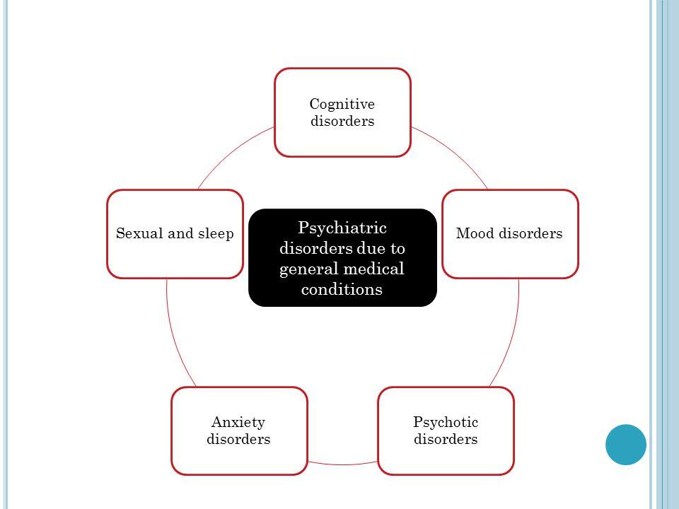 Bibliography Textbook of psychosomatic medicine; James L.