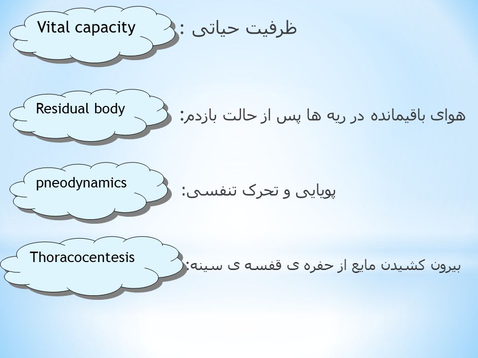 : ظرفیت حیاتی : هوای باقیمانده در ریه ها پس از حالت بازدم پویایی و تحرک تنفسی : : بیرون کشیدن مایع از حفره ی قفسه ی سینه Vital capacity Residual body
