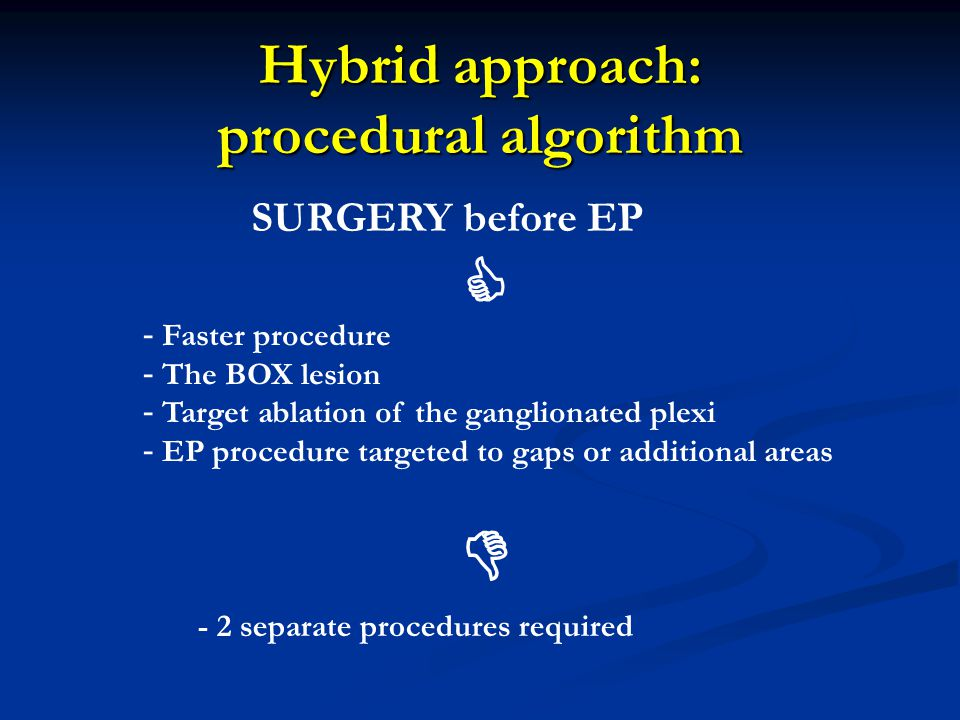 Hybrid approach: procedural algorithm SURGERY before EP - Faster procedure - The BOX lesion - Target ablation of the ganglionated plexi - EP procedure