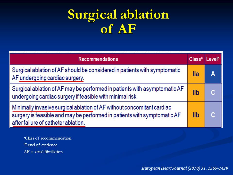 European Heart Journal (2010) 31, 2369-2429 Surgical ablation of AF a Class of recommendation. b Level of evidence. AF = atrial fibrillation.