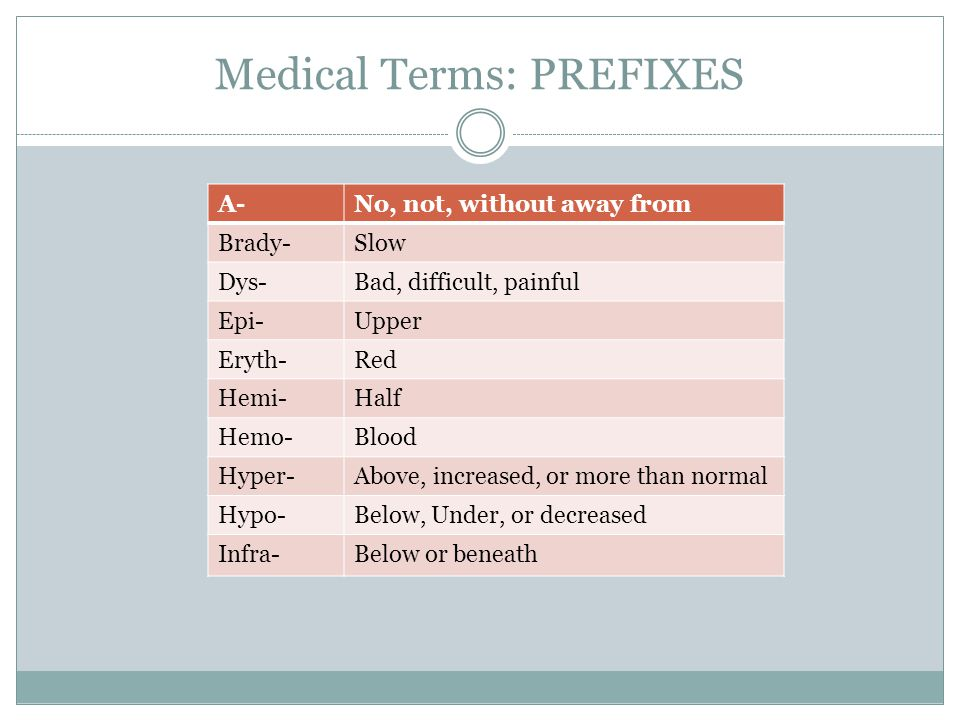 Medical Terms: PREFIXES A-No, not, without away from Brady-Slow Dys-Bad, difficult, painful Epi-Upper Eryth-Red Hemi-Half Hemo-Blood Hyper-Above, increased, or more than normal Hypo-Below, Under, or decreased Infra-Below or beneath