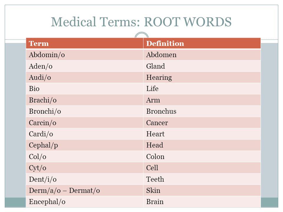 Medical Terms: ROOT WORDS TermDefinition Abdomin/oAbdomen Aden/oGland Audi/oHearing BioLife Brachi/oArm Bronchi/oBronchus Carcin/oCancer Cardi/oHeart Cephal/pHead Col/oColon Cyt/oCell Dent/i/oTeeth Derm/a/o – Dermat/oSkin Encephal/oBrain