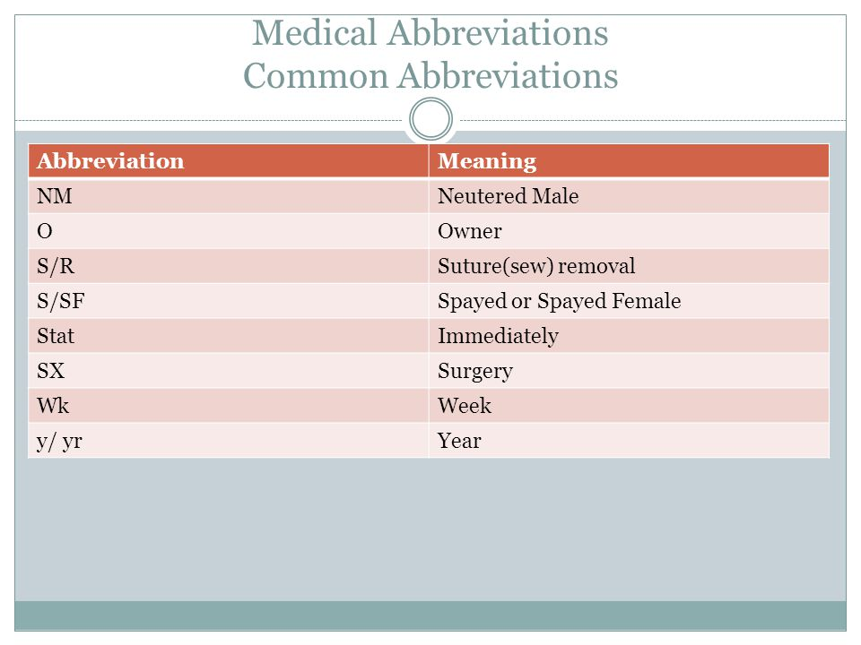 Medical Abbreviations Common Abbreviations AbbreviationMeaning NMNeutered Male OOwner S/RSuture(sew) removal S/SFSpayed or Spayed Female StatImmediately SXSurgery WkWeek y/ yrYear