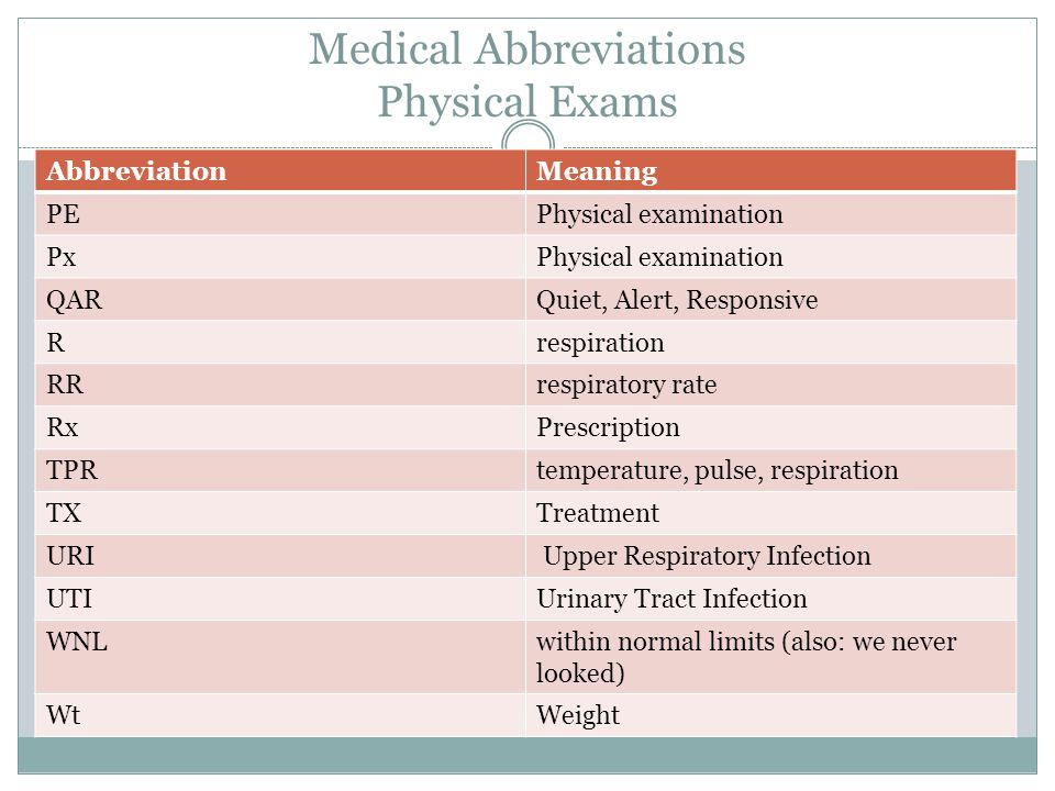 Medical Abbreviations Physical Exams AbbreviationMeaning PEPhysical examination PxPhysical examination QARQuiet, Alert, Responsive Rrespiration RRrespiratory rate RxPrescription TPRtemperature, pulse, respiration TXTreatment URI Upper Respiratory Infection UTIUrinary Tract Infection WNLwithin normal limits (also: we never looked) WtWeight