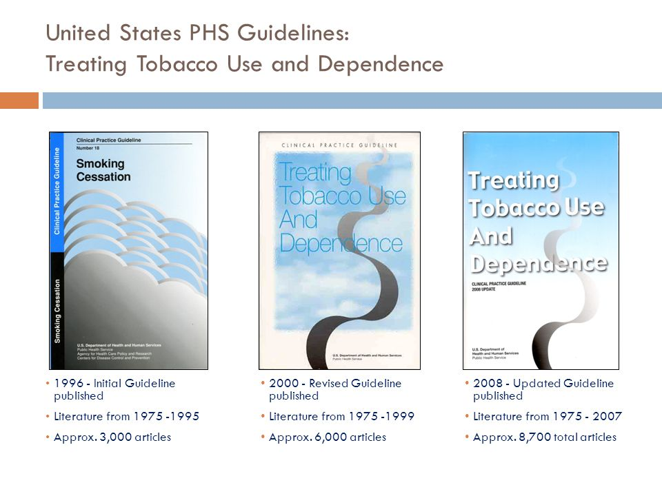 United States PHS Guidelines: Treating Tobacco Use and Dependence 1996 - Initial Guideline published Literature from 1975 -1995 Approx. 3,000 articles