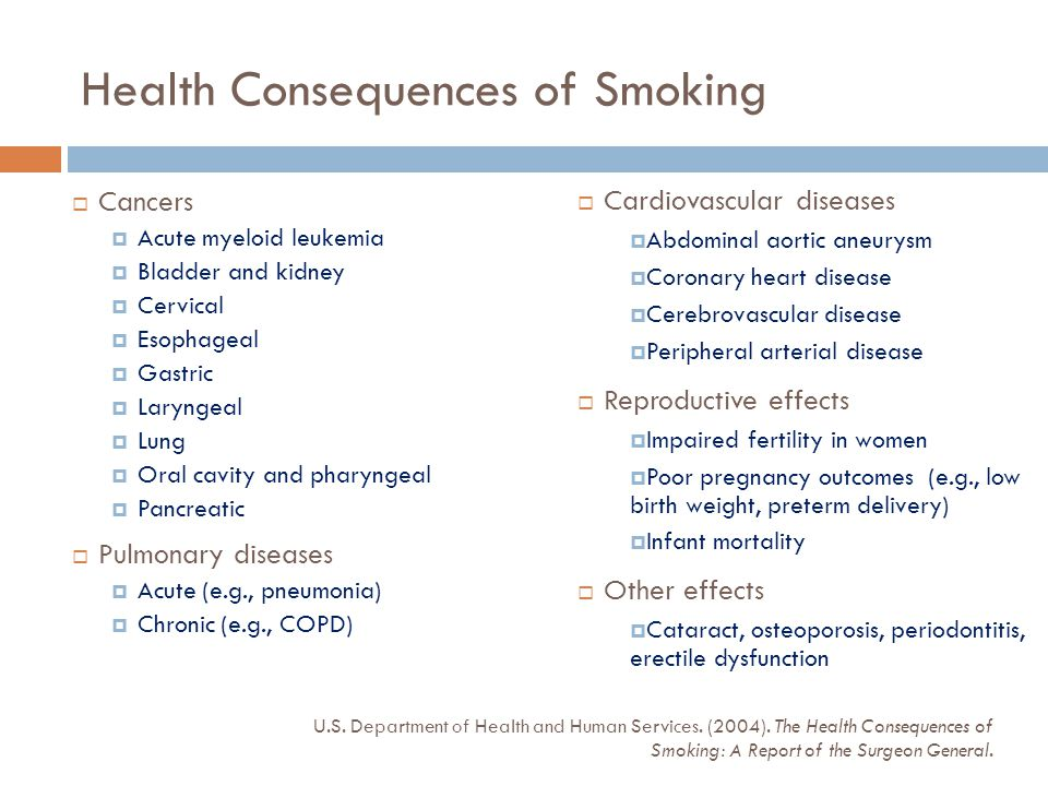 Health Consequences of Smoking  Cancers  Acute myeloid leukemia  Bladder and kidney  Cervical  Esophageal  Gastric  Laryngeal  Lung  Oral cav