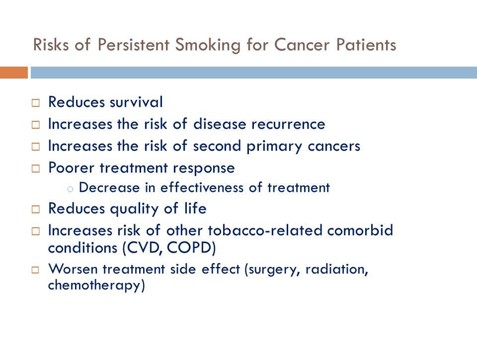 Tobacco Cessation Treatment Patterns of Oncology Providers (n=74) NVFV Ask82.4%28% Advise86.5%--- Assist30%--- Arrange30%--- Weaver et al 2012