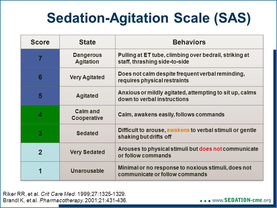 Sedation-Agitation Scale (SAS) Riker RR, et al. Crit Care Med.
