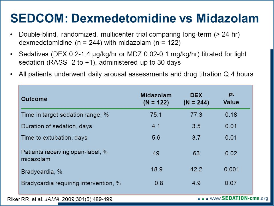 Double-blind, randomized, multicenter trial comparing long-term (> 24 hr) dexmedetomidine (n = 244) with midazolam (n = 122) Sedatives (DEX 0.2-1.4 μg/kg/hr or MDZ 0.02-0.1 mg/kg/hr) titrated for light sedation (RASS -2 to +1), administered up to 30 days All patients underwent daily arousal assessments and drug titration Q 4 hours Riker RR, et al.