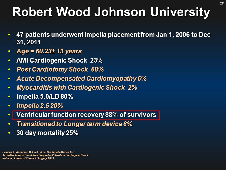 28 47 patients underwent Impella placement from Jan 1, 2006 to Dec 31, 201147 patients underwent Impella placement from Jan 1, 2006 to Dec 31, 2011 Age = 60.23± 13 yearsAge = 60.23± 13 years AMI Cardiogenic Shock 23%AMI Cardiogenic Shock 23% Post Cardiotomy Shock 68%Post Cardiotomy Shock 68% Acute Decompensated Cardiomyopathy 6%Acute Decompensated Cardiomyopathy 6% Myocarditis with Cardiogenic Shock 2%Myocarditis with Cardiogenic Shock 2% Impella 5.0/LD 80%Impella 5.0/LD 80% Impella 2.5 20%Impella 2.5 20% Ventricular function recovery 88% of survivorsVentricular function recovery 88% of survivors Transitioned to Longer term device 8%Transitioned to Longer term device 8% 30 day mortality 25%30 day mortality 25% Lemaire A, Anderson M, Lee L, et al.