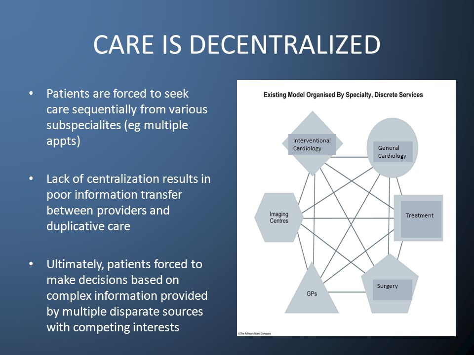 CARE IS DECENTRALIZED Patients are forced to seek care sequentially from various subspecialites (eg multiple appts) Lack of centralization results in poor information transfer between providers and duplicative care Ultimately, patients forced to make decisions based on complex information provided by multiple disparate sources with competing interests Interventional Cardiology General Cardiology Surgery Treatment