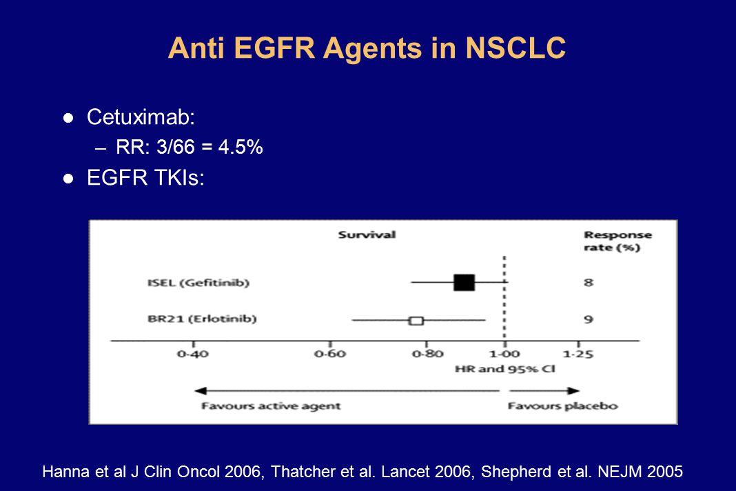 Anti EGFR Agents in NSCLC l Cetuximab: –RR: 3/66 = 4.5% l EGFR TKIs: Hanna et al J Clin Oncol 2006, Thatcher et al. Lancet 2006, Shepherd et al. NEJM