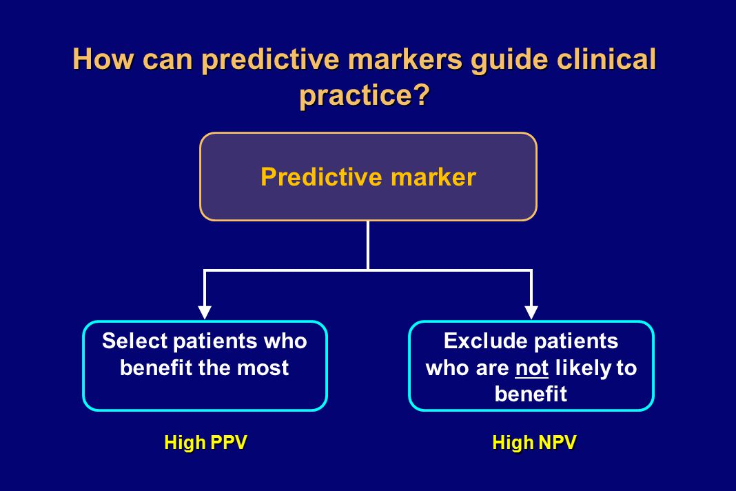 How can predictive markers guide clinical practice.
