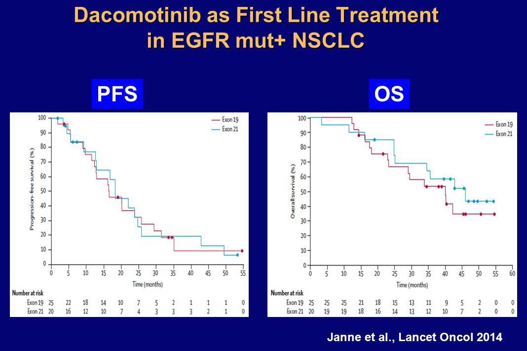 Dacomotinib as First Line Treatment in EGFR mut+ NSCLC Janne et al., Lancet Oncol 2014 PFSOS