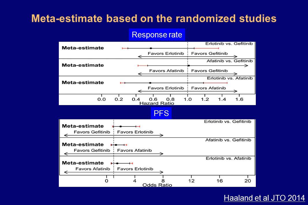 Meta-estimate based on the randomized studies Response rate PFS Haaland et al JTO 2014