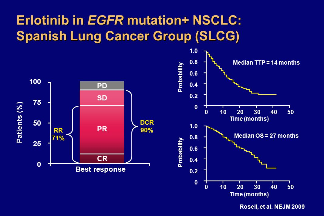 EGFR TKIs are less toxic than chemo