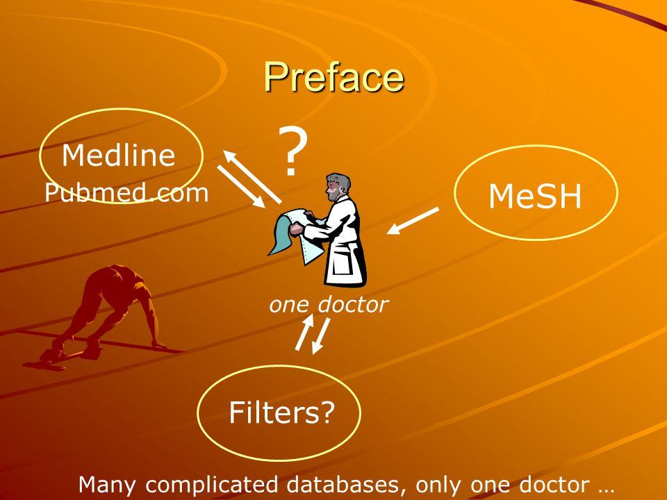 Preface Medline Pubmed.com MeSH Filters? ? one doctor Many complicated databases, only one doctor …
