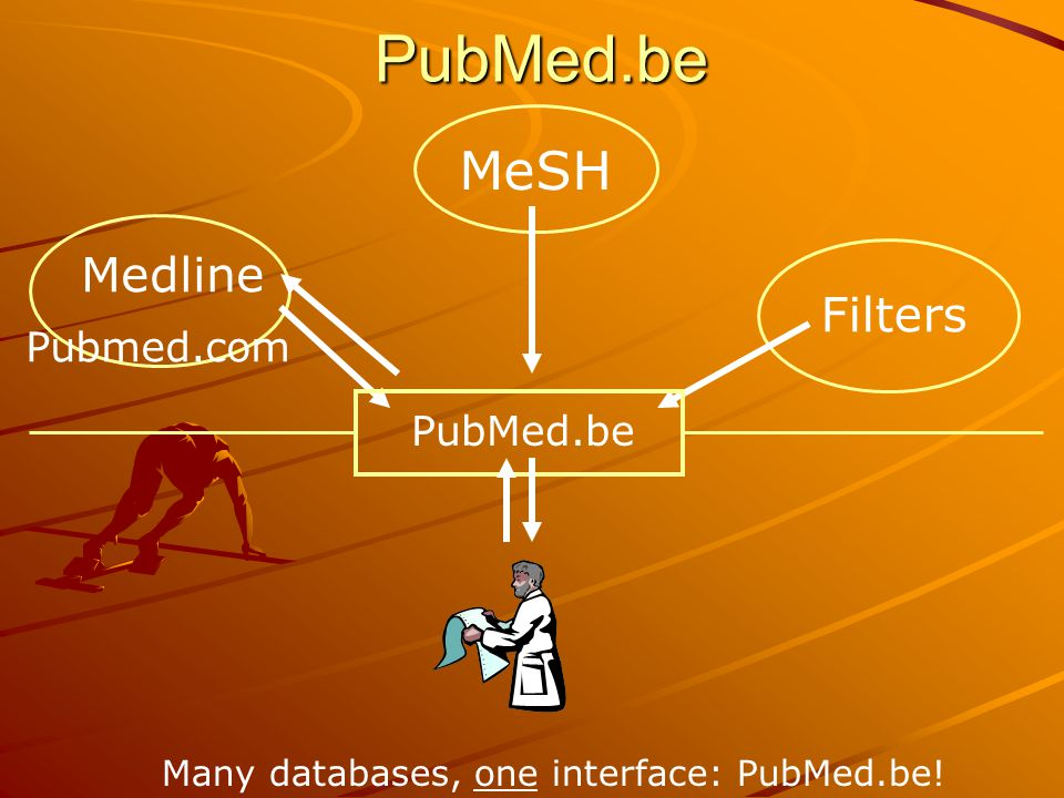 PubMed.be Medline Pubmed.com MeSH Filters Many databases, one interface: PubMed.be! PubMed.be