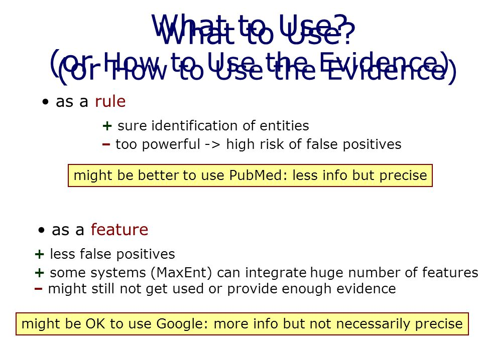 as a rule as a feature + less false positives + some systems (MaxEnt) can integrate huge number of features – might still not get used or provide enough evidence + sure identification of entities – too powerful -> high risk of false positives might be OK to use Google: more info but not necessarily precise might be better to use PubMed: less info but precise What to Use.
