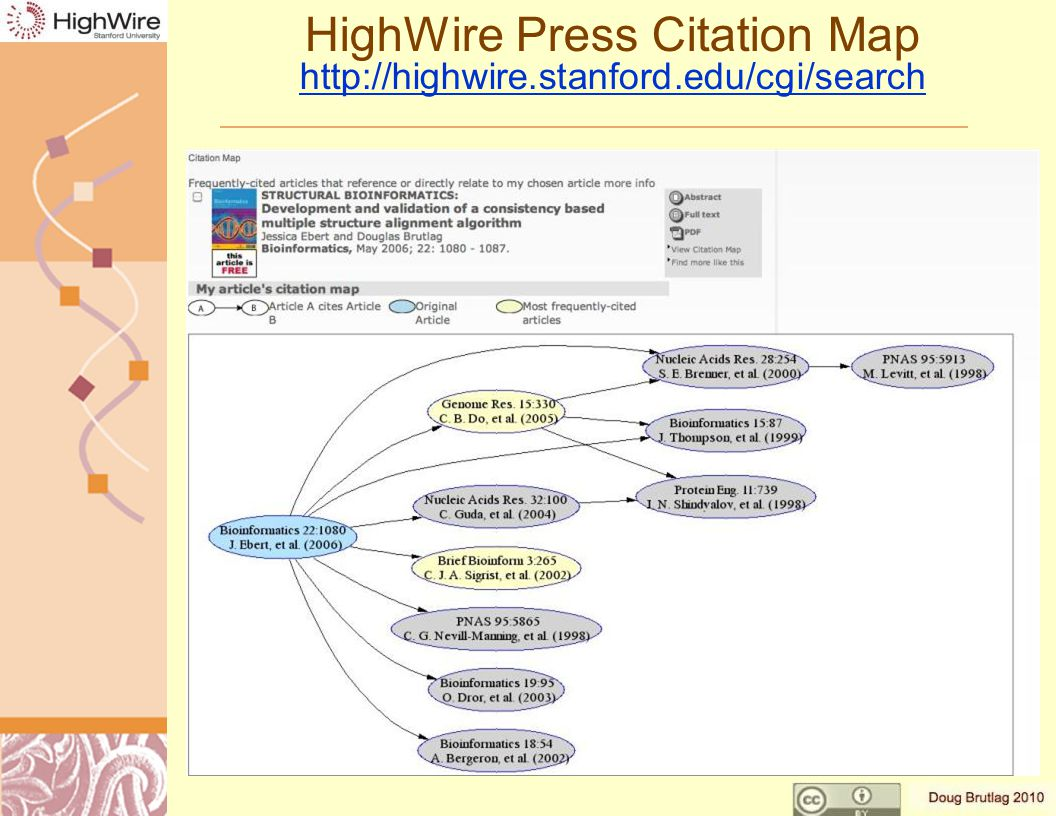 HighWire Press Citation Map http://highwire.stanford.edu/cgi/search http://highwire.stanford.edu/cgi/search