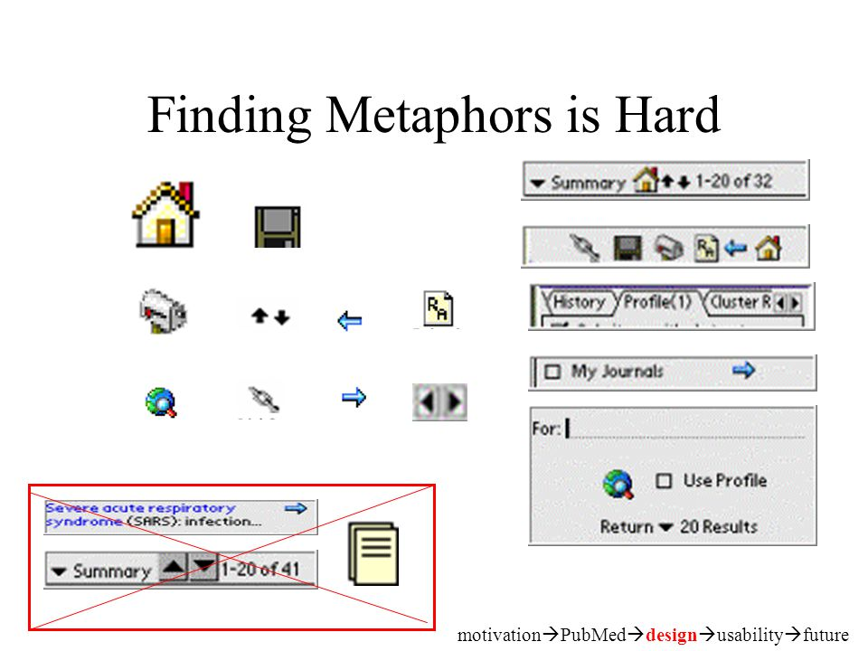 Finding Metaphors is Hard motivation  PubMed  design  usability  future