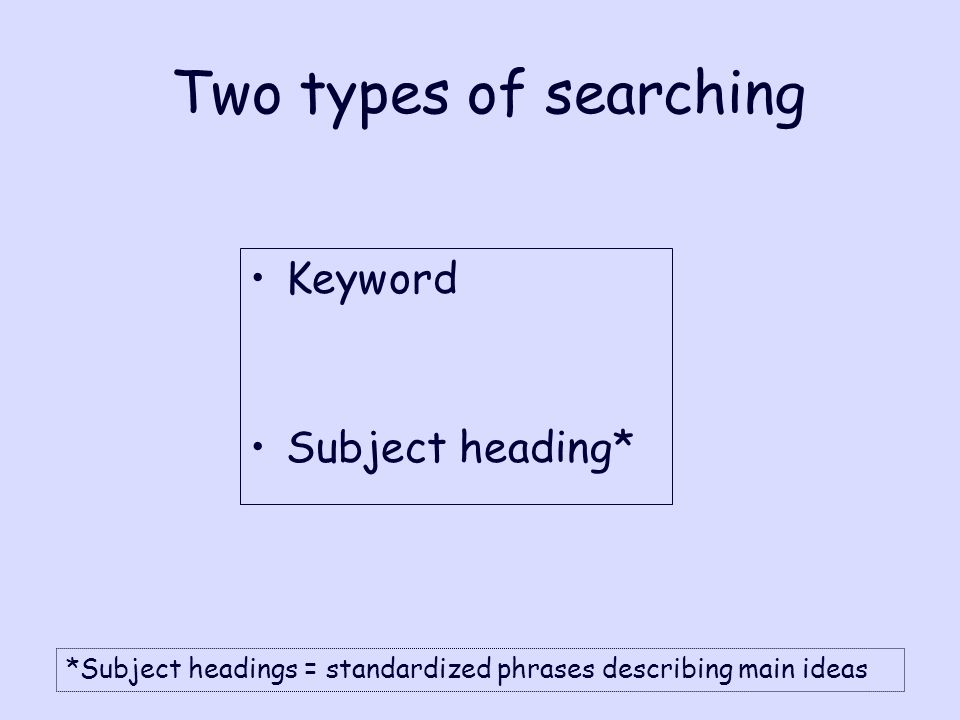Two types of searching Keyword Subject heading* *Subject headings = standardized phrases describing main ideas