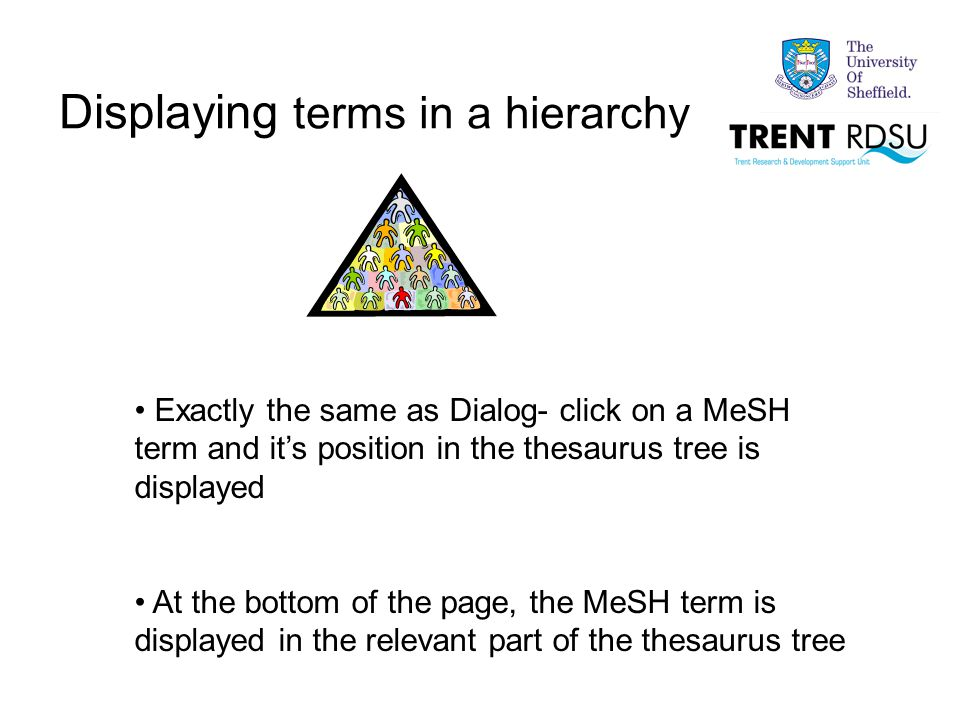 Displaying terms in a hierarchy Exactly the same as Dialog- click on a MeSH term and it's position in the thesaurus tree is displayed At the bottom of the page, the MeSH term is displayed in the relevant part of the thesaurus tree