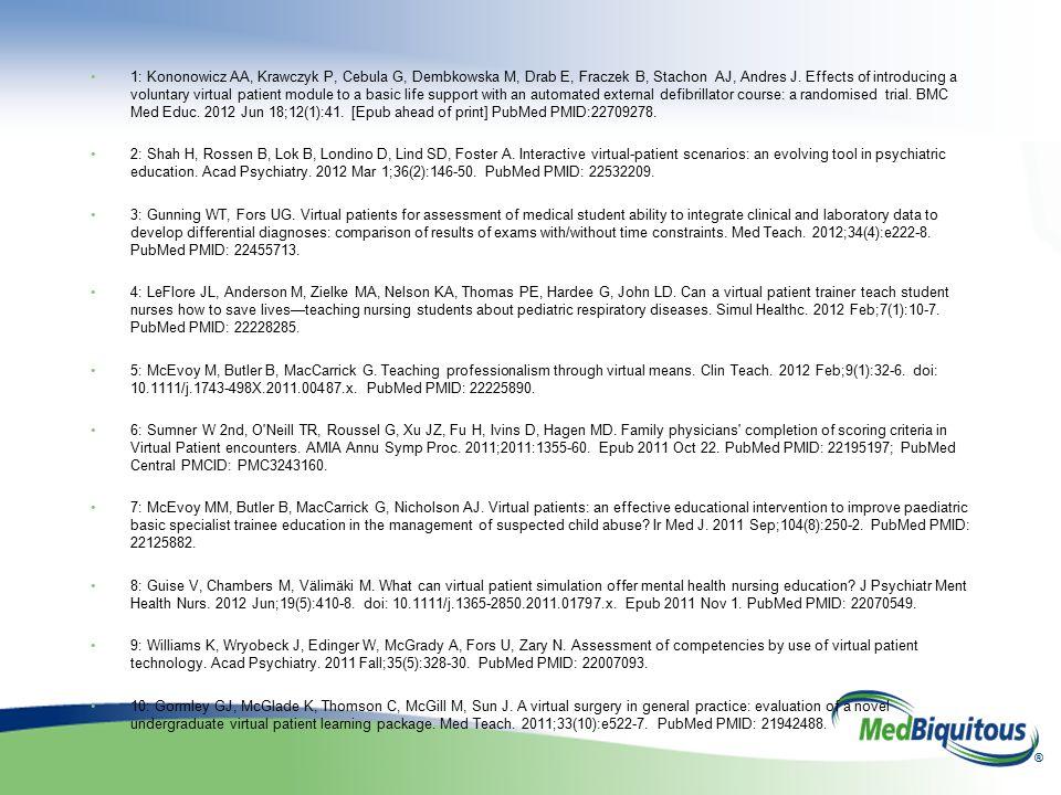 ® 1: Kononowicz AA, Krawczyk P, Cebula G, Dembkowska M, Drab E, Fraczek B, Stachon AJ, Andres J.