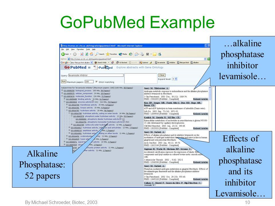 By Michael Schroeder, Biotec, 200310 GoPubMed Example Alkaline Phosphatase: 52 papers …alkaline phosphatase inhibitor levamisole… Effects of alkaline phosphatase and its inhibitor Levamisole…