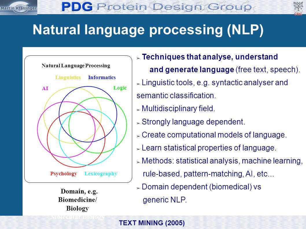Natural language processing (NLP) Logic InformaticsLinguistics AI Psychology Lexicography. Domain, e.g. Biomedicine/ Biology Molecular Biology Natural