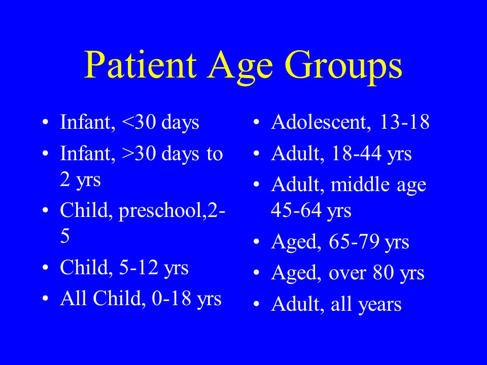 Patient Age Groups Infant, <30 days Infant, >30 days to 2 yrs Child, preschool,2- 5 Child, 5-12 yrs All Child, 0-18 yrs Adolescent, 13-18 Adult, 18-44 yrs Adult, middle age 45-64 yrs Aged, 65-79 yrs Aged, over 80 yrs Adult, all years
