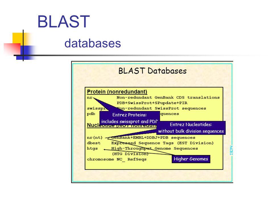 BLAST databases