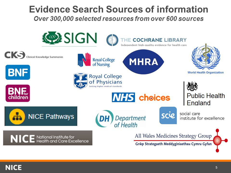 Evidence Search Sources of information Over 300,000 selected resources from over 600 sources 5