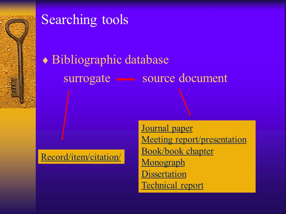 Searching tools  Bibliographic database surrogate source document Record/item/citation/ Journal paper Meeting report/presentation Book/book chapter Monograph Dissertation Technical report
