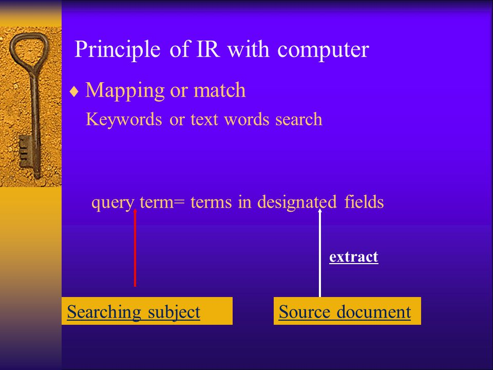 Principle of IR with computer  Mapping or match Keywords or text words search query term= terms in designated fields Searching subjectSource document extract