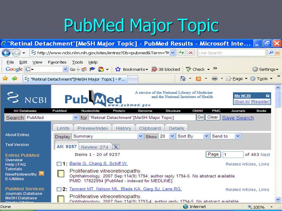 PubMed Major Topic