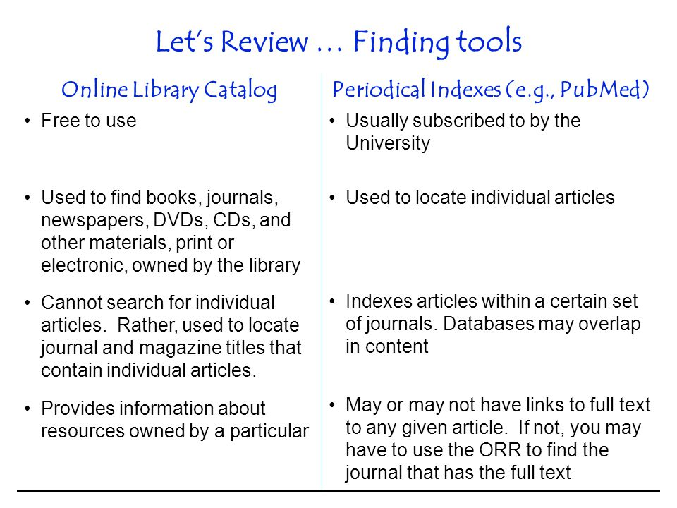 Let's Review … Finding tools Online Library Catalog Free to use Used to find books, journals, newspapers, DVDs, CDs, and other materials, print or electronic, owned by the library Cannot search for individual articles.