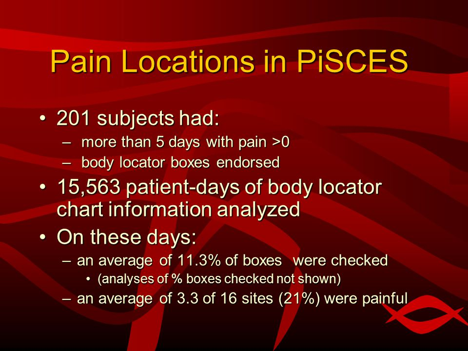 Pain Locations in PiSCES 201 subjects had:201 subjects had: – more than 5 days with pain >0 – body locator boxes endorsed 15,563 patient-days of body locator chart information analyzed15,563 patient-days of body locator chart information analyzed On these days:On these days: –an average of 11.3% of boxes were checked (analyses of % boxes checked not shown)(analyses of % boxes checked not shown) –an average of 3.3 of 16 sites (21%) were painful