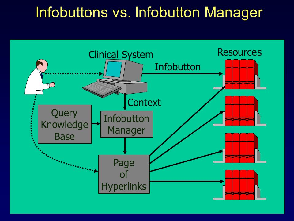 Infobuttons vs.