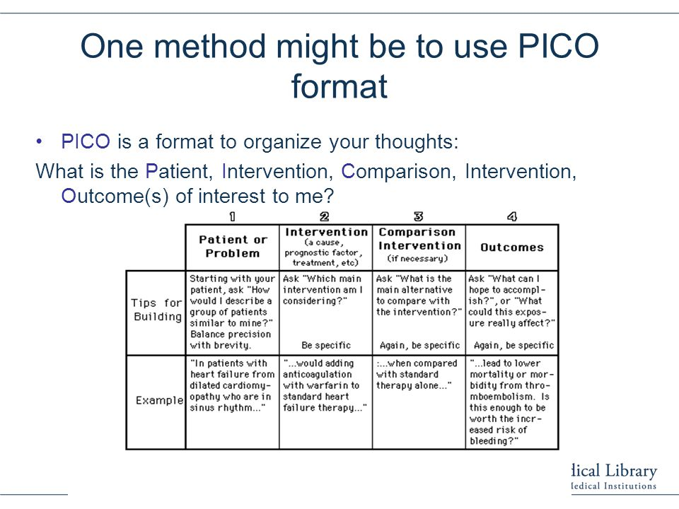 One method might be to use PICO format PICO is a format to organize your thoughts: What is the Patient, Intervention, Comparison, Intervention, Outcom