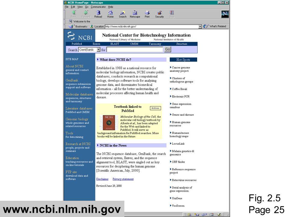www.ncbi.nlm.nih.gov Fig. 2.5 Page 25