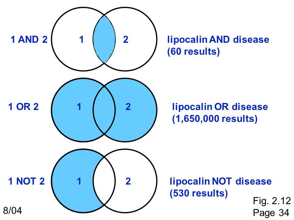 lipocalin AND disease (60 results) lipocalin OR disease (1,650,000 results) lipocalin NOT disease (530 results) 1 AND 2 1 OR 2 1 NOT 2 1 1 1 2 2 2 Fig