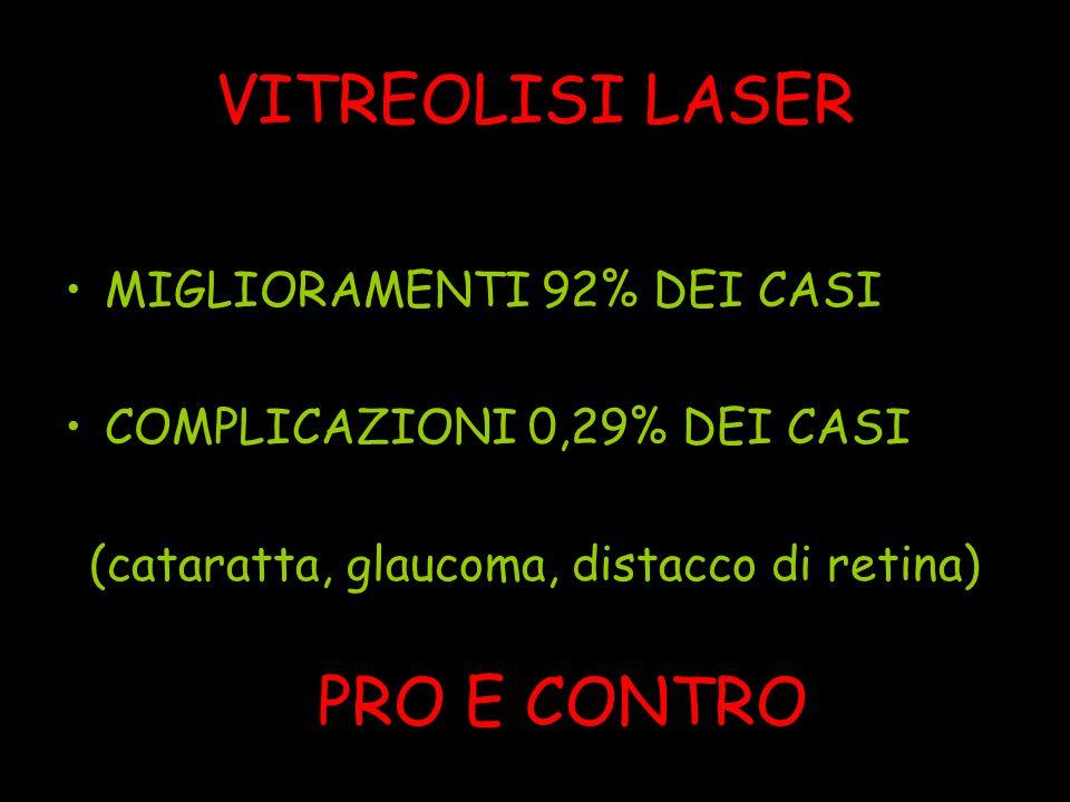 VITREOLISI LASER MIGLIORAMENTI 92% DEI CASI COMPLICAZIONI 0,29% DEI CASI (cataratta, glaucoma, distacco di retina) PRO E CONTRO