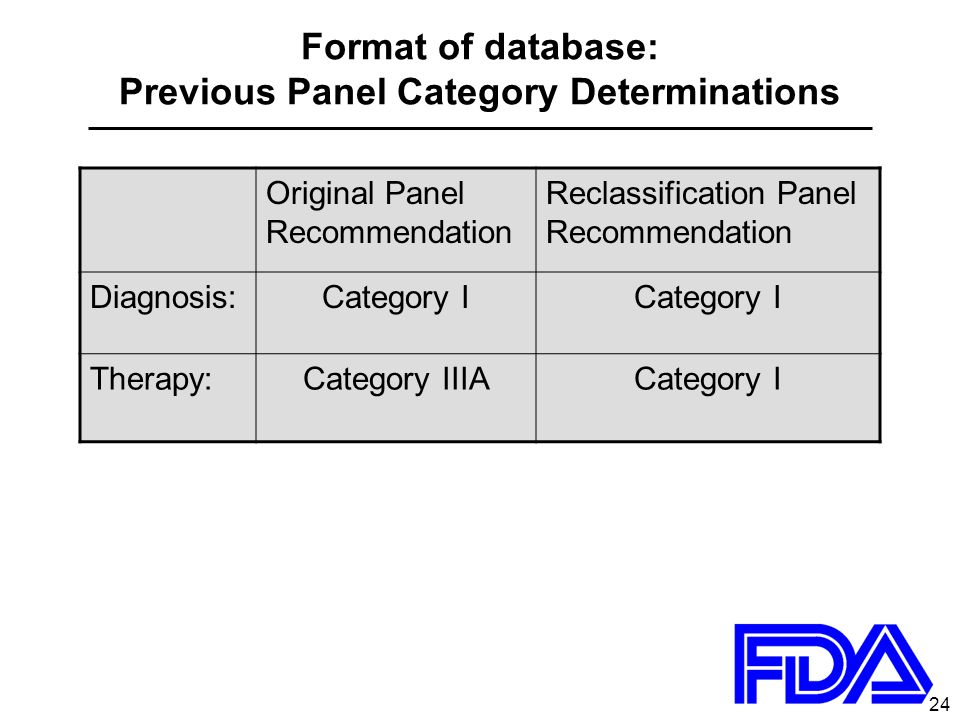 24 Format of database: Previous Panel Category Determinations Original Panel Recommendation Reclassification Panel Recommendation Diagnosis:Category I Therapy:Category IIIACategory I