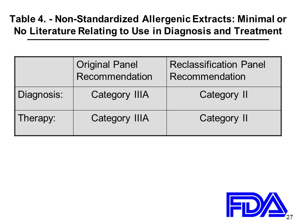 27 Table 4. - Non-Standardized Allergenic Extracts: Minimal or No Literature Relating to Use in Diagnosis and Treatment Original Panel Recommendation